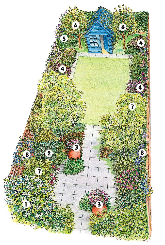 Plánujeme záhradu: Úzka a dlhá okrasná záhrada